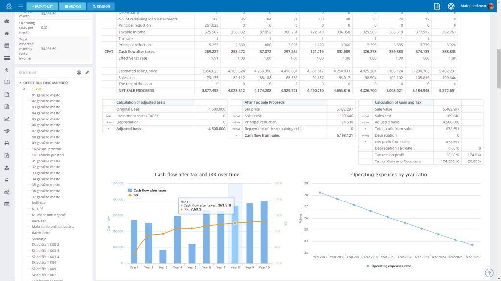 Asset management _graphs