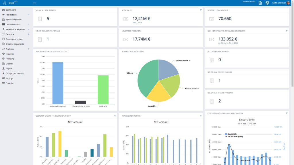Portflio management _KPI