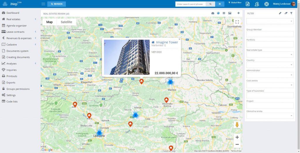 Portfolio management _geographical portfolio